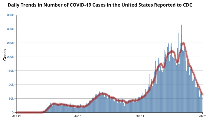 cdc-daily-covid-19-cases