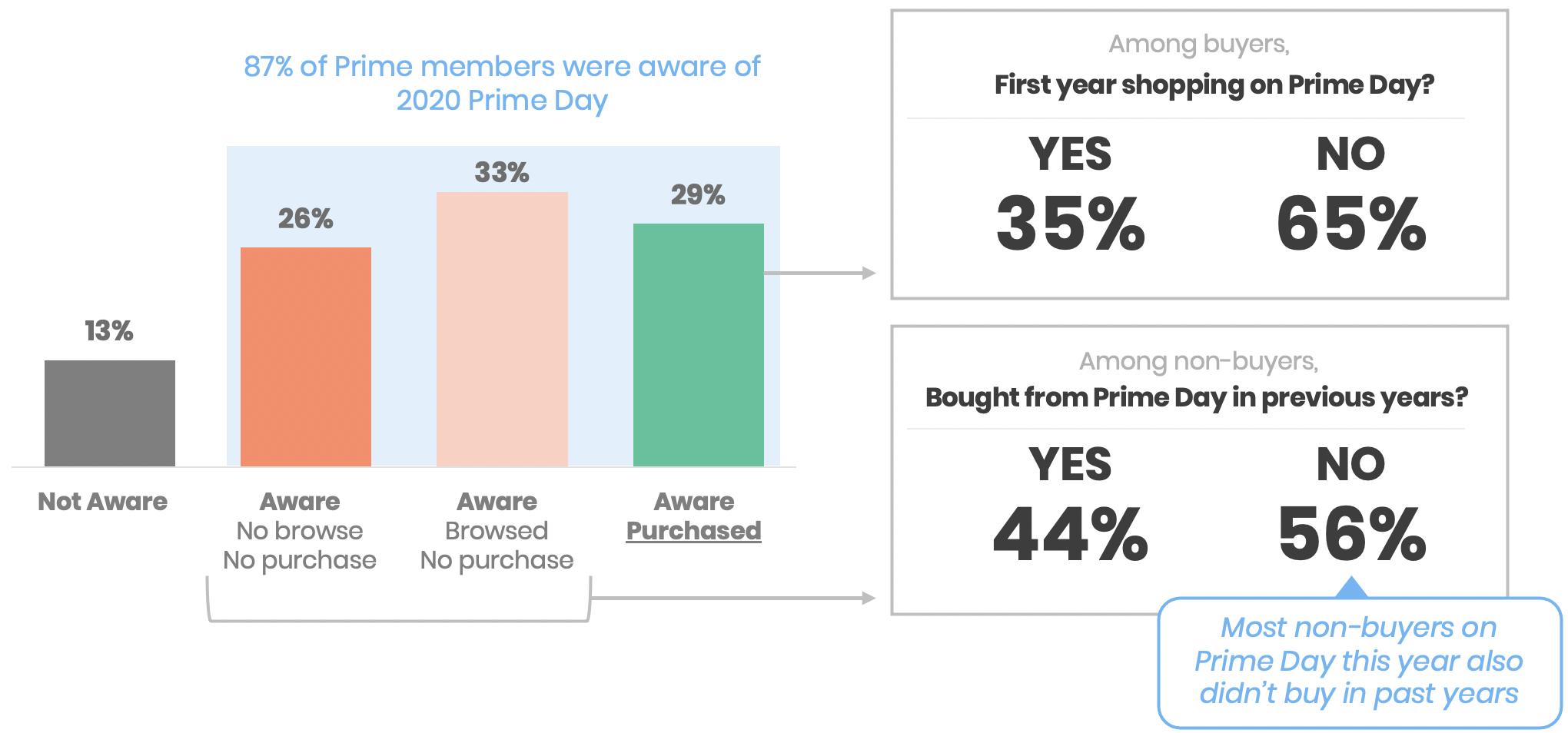 amazon-buyers