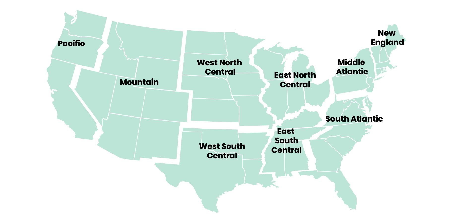 census-regions