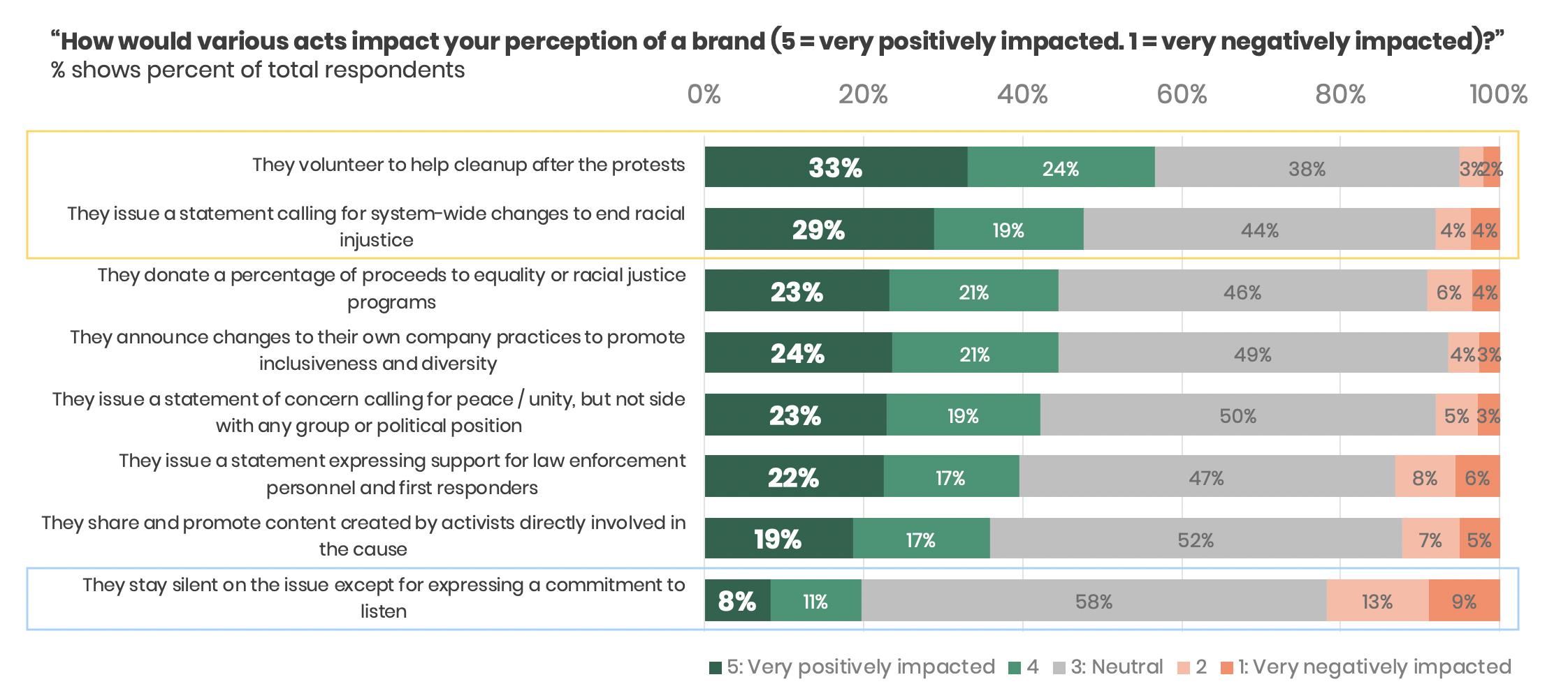 protest-survey-3