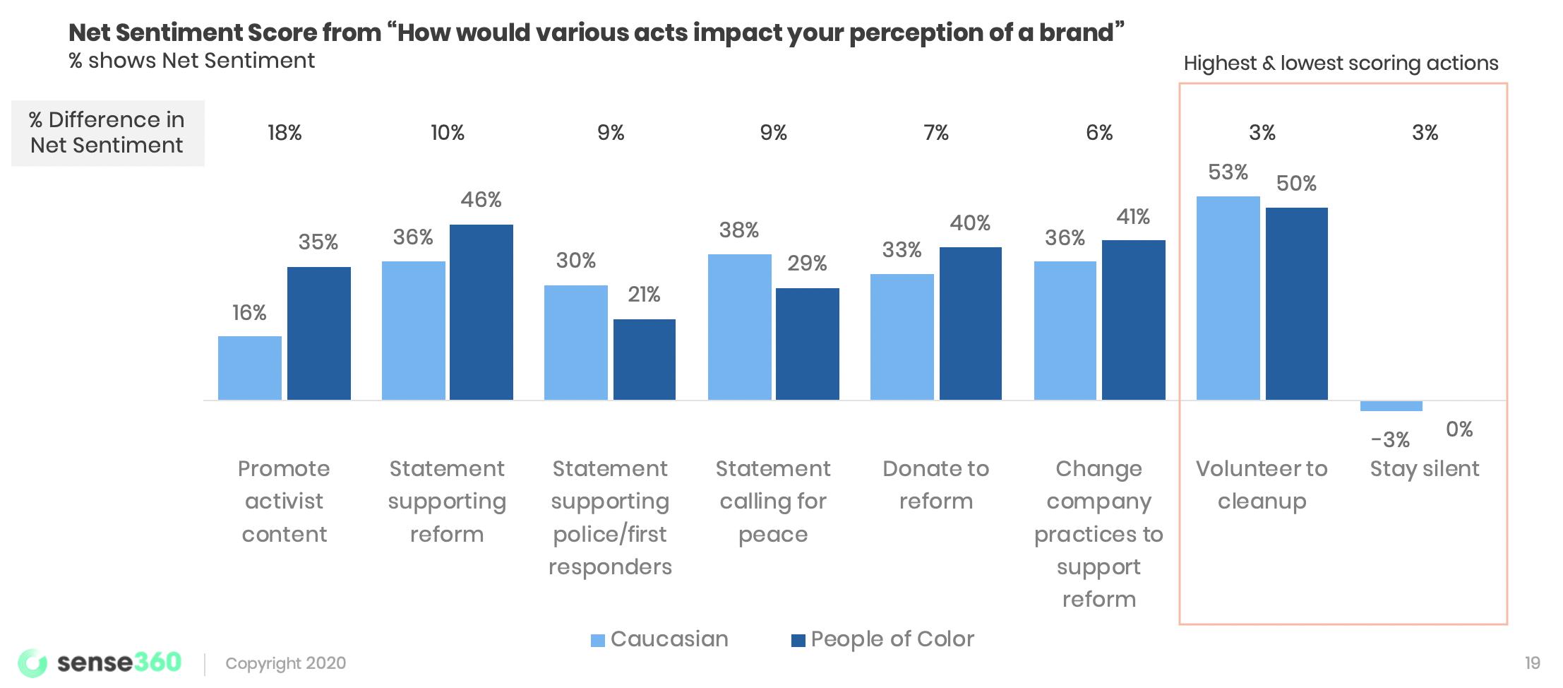 protest-survey-b