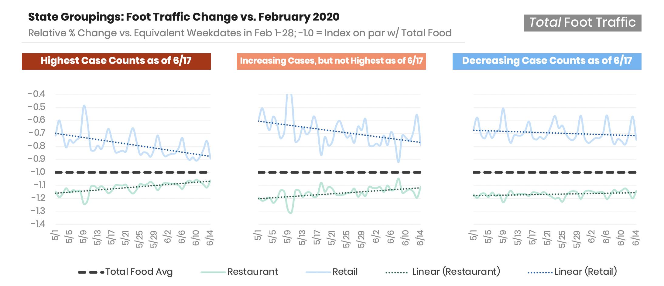restaurant-avoidance-reduced-covid