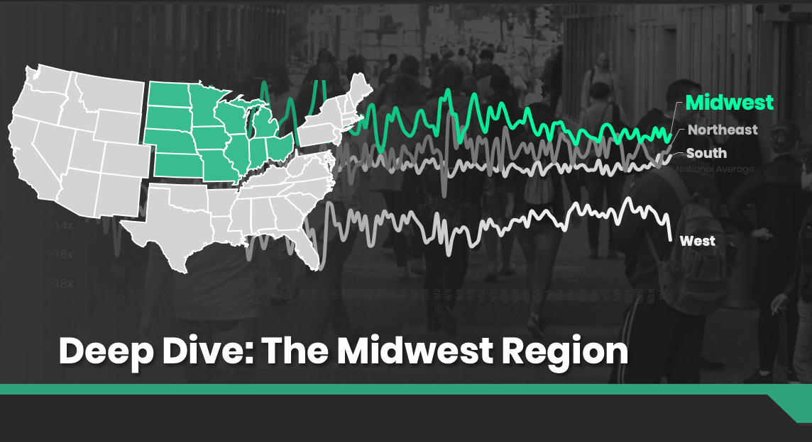 Consumer insights and COVID-19 trends in the Midwest region