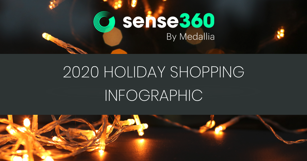 sense360-2020-holiday-shopping-analysis-infographic